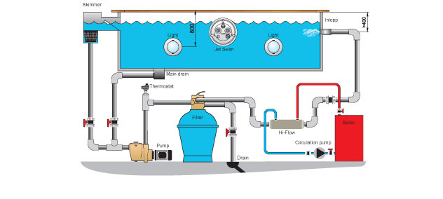 Swimming Pool Flow : Hi flow titan t heat exchanger