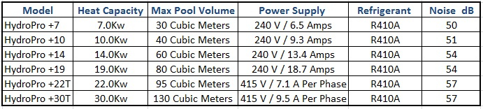 Hydropro +7 Premium swimming pool heat pump
